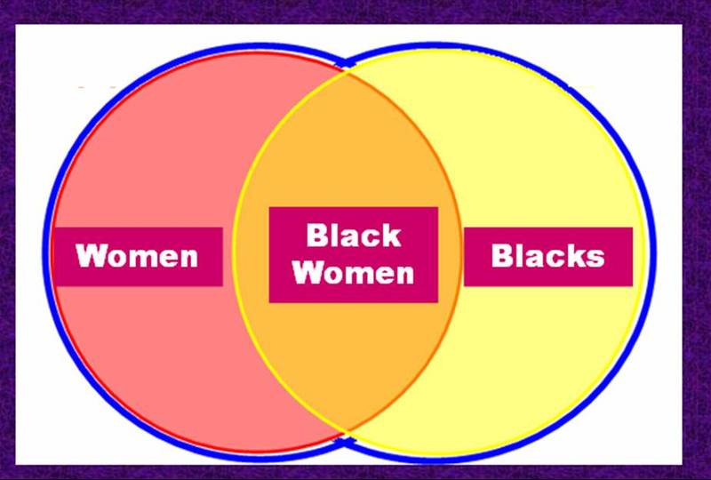 Blackwomen